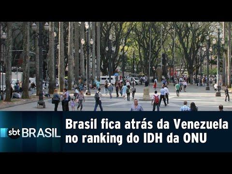 Brasil fica atrás da Venezuela no ranking do IDH da ONU | SBT Brasil (14/09/18)