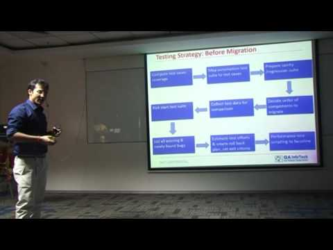 Test Strategy for cloud Migration at QA InfoTech