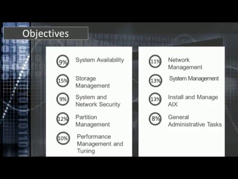 C9010-022: IBM AIX Administration V1 - CertifyGuide Exam Video Training