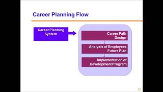 Competency Based Management
