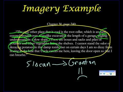 Obasan: Imagery and Symbolism Summary