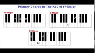 What are the primary chords in key of f sharp major? more here: http://www.piano-keyboard-guide.com/primary-chords.html a major are...