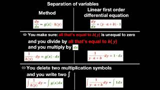 Solve First Order Linear Differential Equation by Separation of Variables