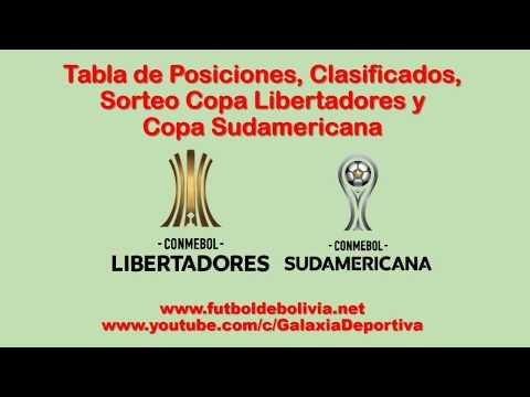 Sorteo Copa Libertadores y Copa Sudamericana 2019 Donde están los bolivianos?
