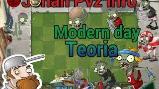 Teoría acerca de modern day(Pvz 2 its about time)