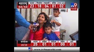 Exclusive   नागपुरात नितीन गडकरी विजयी, कुंटुंबाने व्यक्त केल्या भावना-TV9