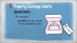 insurance 101 homeowners limits