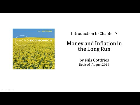INTRO CHAPTER 7 Money and Inflation in the Long Run
