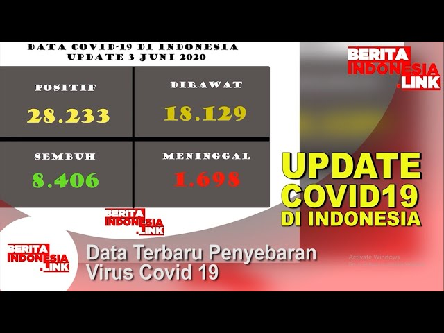 Informasi di Indonesia 3 Juni 2020