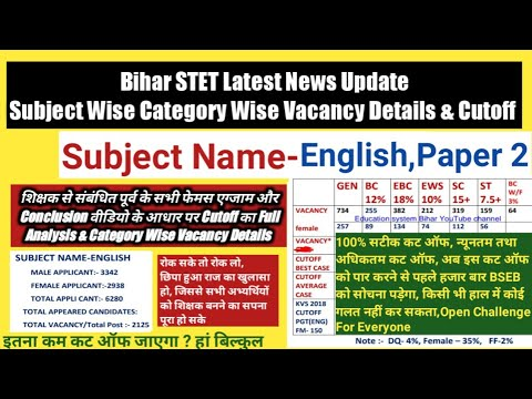 Bihar STET English Paper 2 Category Wise Vacancy Details U0026 Cutoff,Applicants Appeared Candidates