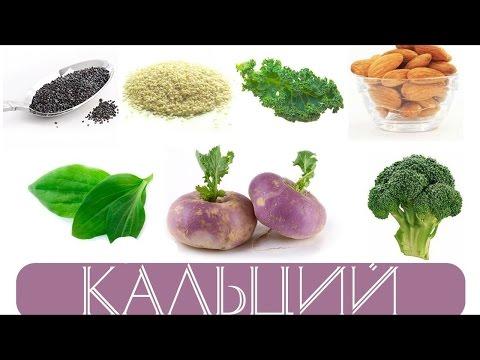 Кальций в организме, продукты содержащие кальций, роль и
