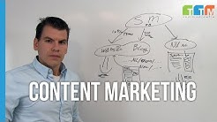 Content marketing strategie uitgelegd
