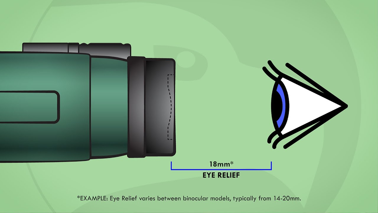 Understanding Binoculars Eye Relief Youtube