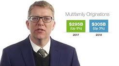 2018 Freddie Mac Multifamily Housing Outlook