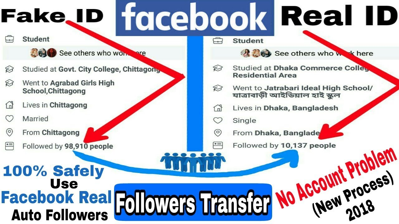 Bangladesh facebook login