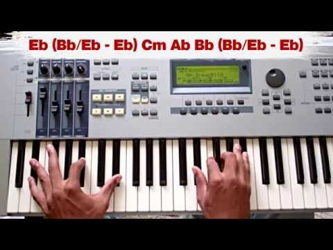 Every Praise Keyboard chords by Hezekiah Walker - Worship Chords