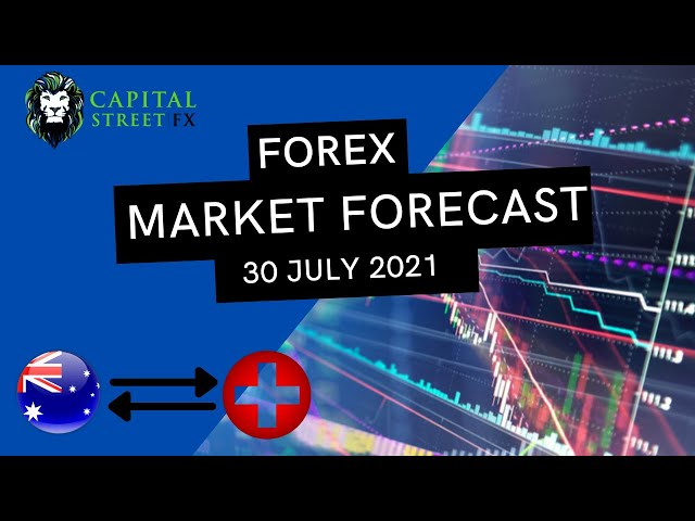 [AUDCHF Price] Technical Analysis By Capital Street FX - June 30, 2021