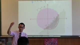 Prelim Mathematics Ext 1 Quiz (Inequality regions, solving trigonometric equations)