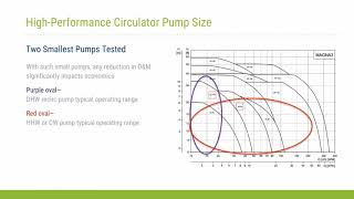 GPG  Outbrief 16: Small Circulator Pumps with Automated Control