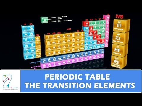 PERIODIC TABLE  (THE TRANSITION ELEMENTS)