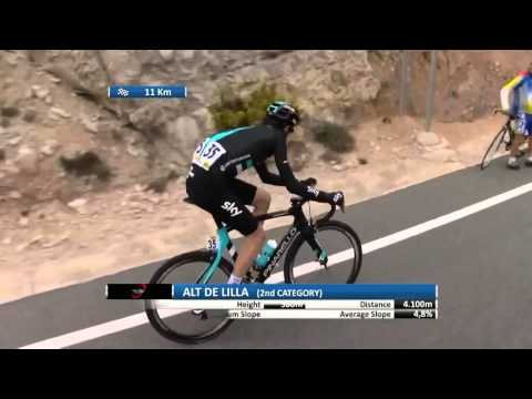 Volta a Catalunya stage 5 - Highlights