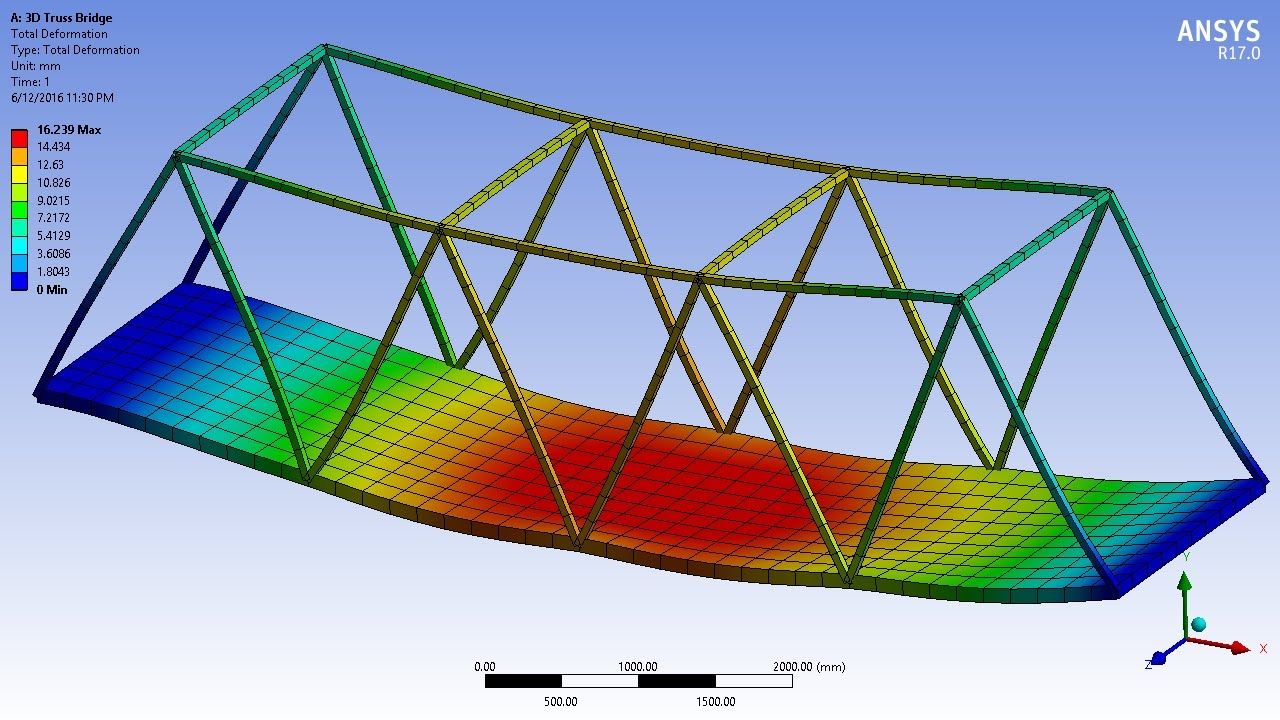 Truss Stress Diagram Ansys 17 0 Tutorial 3d Bridge Truss With Surface Body