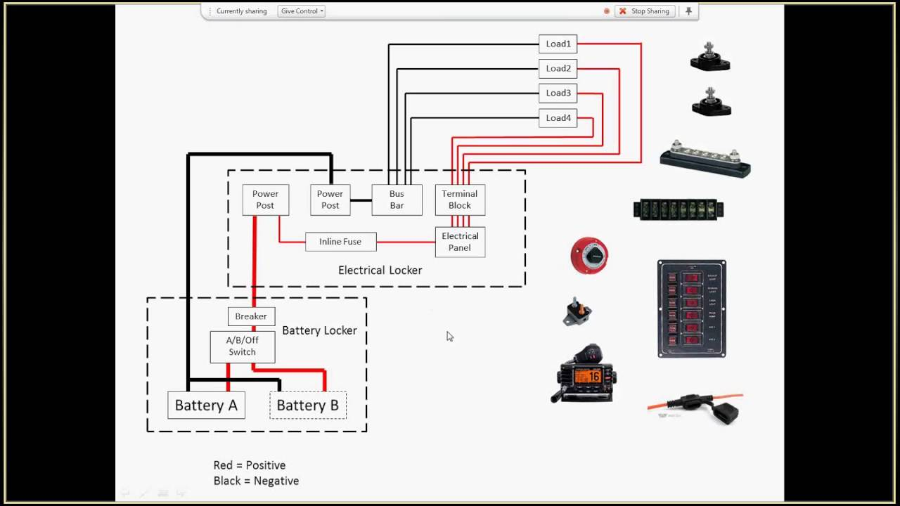 Small Sailboat Electrical Wiring Diagram