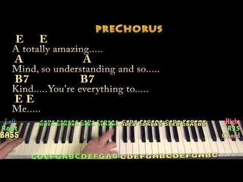 Dreams The Cranberries Jamtrack With Chordslyrics Youtube