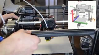 IMPRIMANTE 3D comment ça marche ? Extrusion, moteur tout y passe ! #01