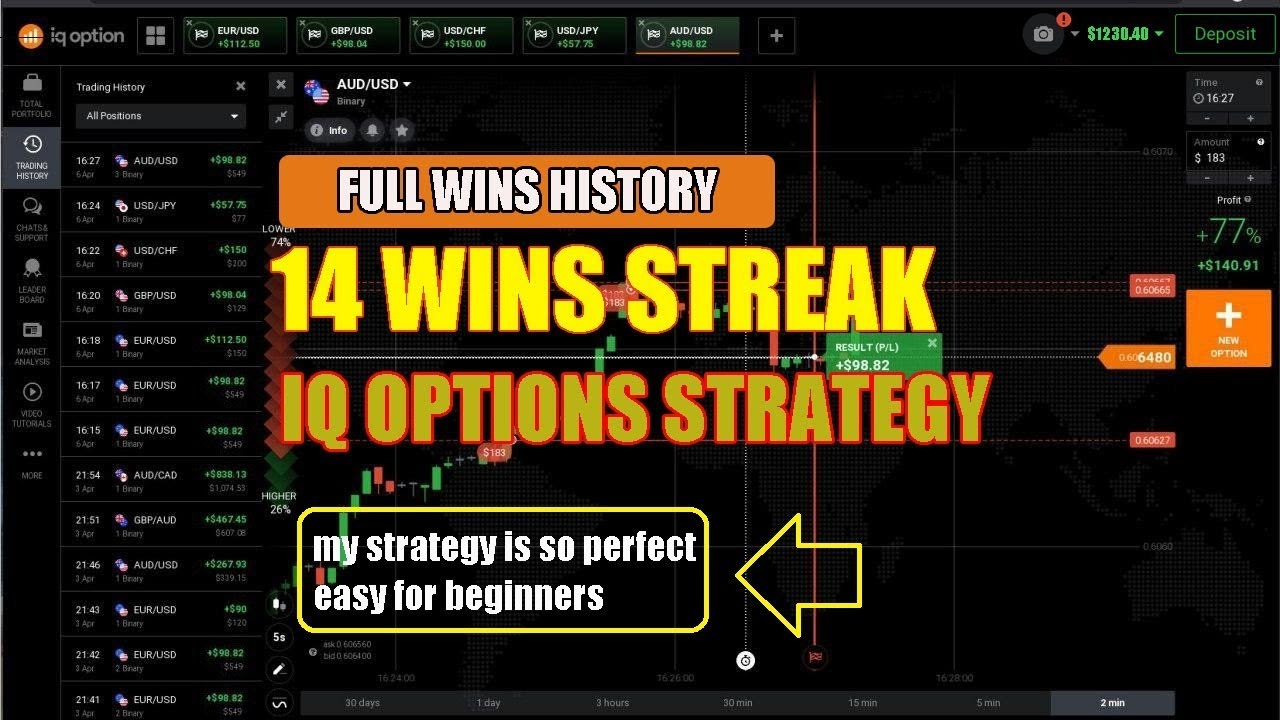 I binary options robot review