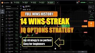 Binary options winning formula make consistent wins every time ipl betting predictions site