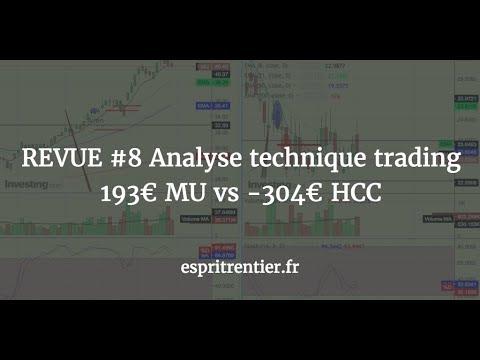 REVUE #8 Analyse technique trading 193€ MU vs -304€ HCC 1