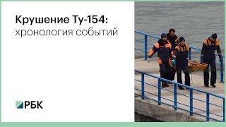 Крушение Ту-154: хронология событий