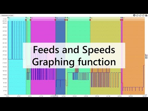 Discover the Graphing Feature in NCSIMUL Machine | Tutorial