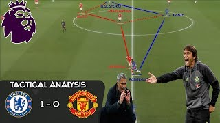 How Conte's Masterclass Earned Chelsea the Win Against Mourinho's United: Tactical Analysis
