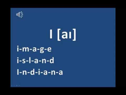 Pronunciation: The English alphabet - Learning English Online
