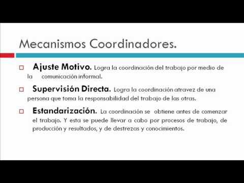 ¿Que es la Ingeniería Industrial?из YouTube · Длительность: 3 мин24 с