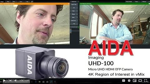 AIDA 4K Camera vMix Region Of Interest
