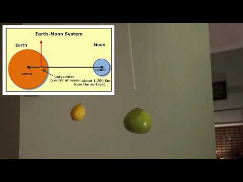 Orbital Mechanics Demonstration - Response to TheMorgile - Flat Earth Debunk