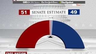 2014 midterms: Where does the battle for the Senate stand?