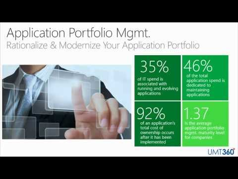 From PPM to Enterprise Portfolio Management