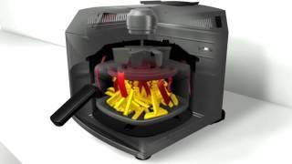 Oil less fryer. How does an Air fryer work?