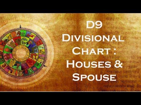 Houses and Spouse in D9 Navamsha Divisional Chart - California Vyasa SJC Class 06.11.2006