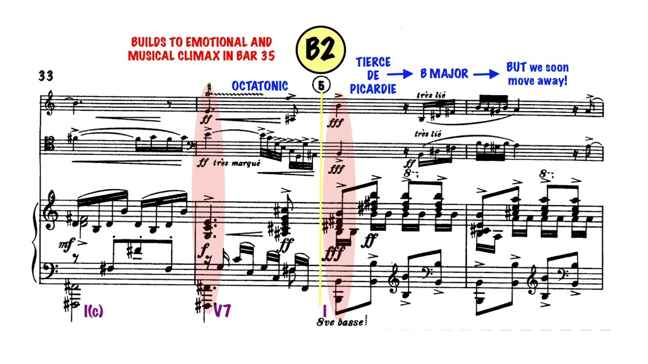 Poulenc: Trio for Piano, Oboe and Bassoon (Movement 2: Andante) - A Level Music Analysis