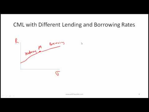 CFA Level I Portfolio Risk and Return Part 2 A Video Lecture