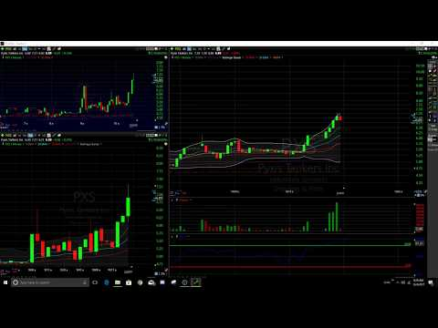 PXS Monster move replay over 100%!