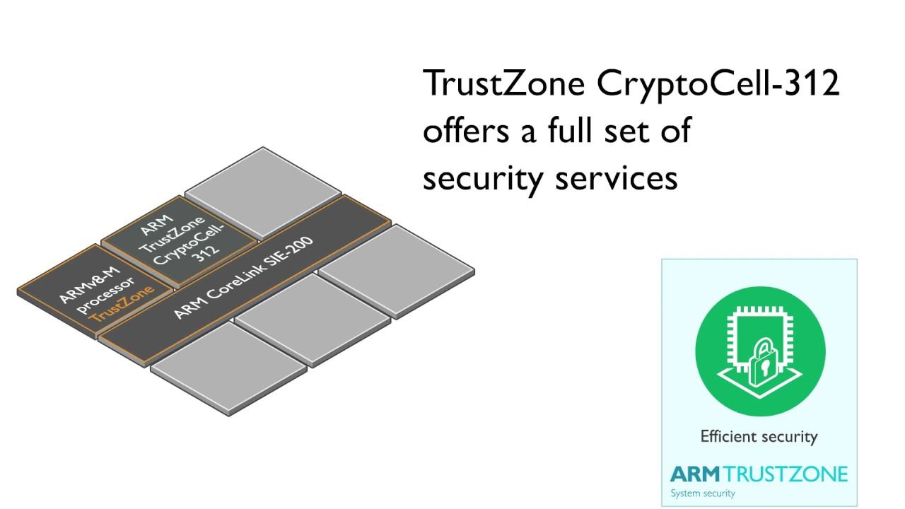 ARM TrustZone CryptoCell-312