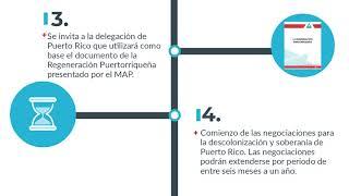 Conoce el MAPa hacia la descolonización y soberanía de Puerto Rico