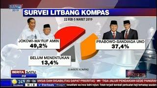 Real Politics #1: Jokowi-Prabowo Terpaut Dua Digit