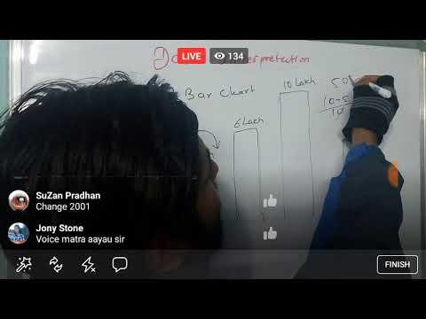 Live IQ Class   S01E09  Data interpretation for Adhikrit